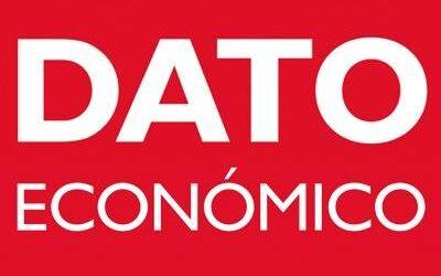 Dato Económico: BK ETL Global – diciembre 2020